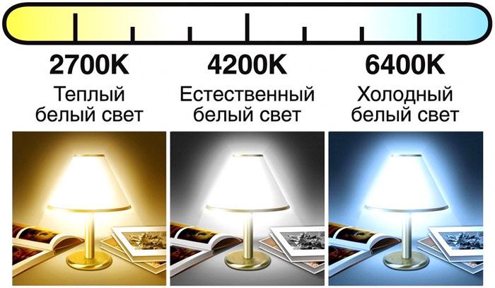 Цветовая температура светодиодных и галогенных ламп
