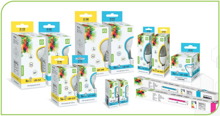 Энергосберегающие устройства