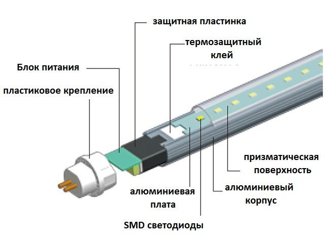 Конструкция лампы Т8