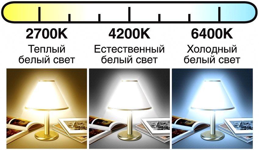 LED лампы диодные для дома