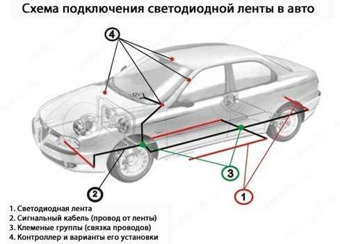 Схема - как подключить светодиодную ленту в авто