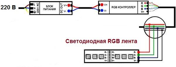 Схема подключения RGB С блока питания