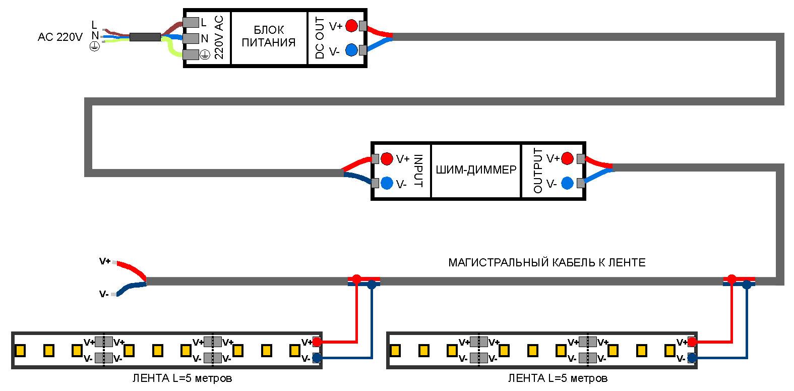 Схема подключения диммера для светодиодной ленты