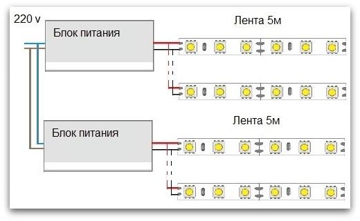 Схема подключения светодиодной ленты через блок питания
