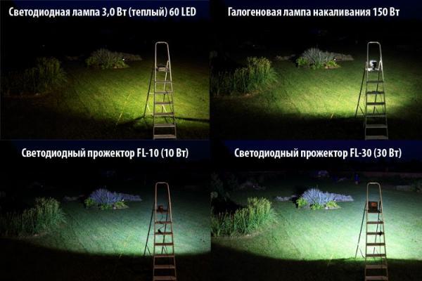 Сравнение освещения территории разными светильниками