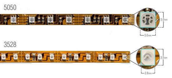 Светодиоды SMD5050 и SMD3528