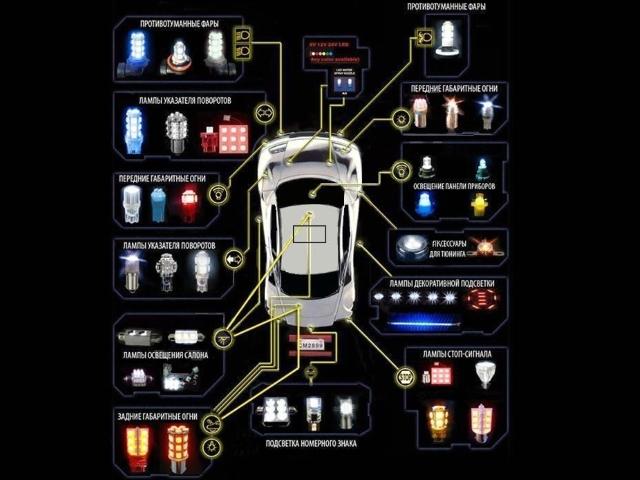 Варианты использования лед ламп в автомобиле