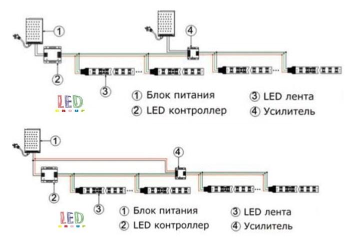 конструкция светодиодной ленты